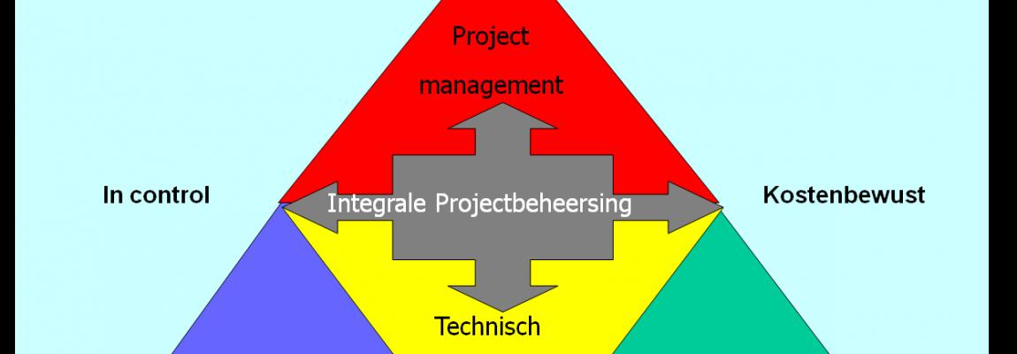 Implementatie van Integraal Projectmanagement (IPM)